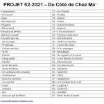projet 52/2021 de Mà #1